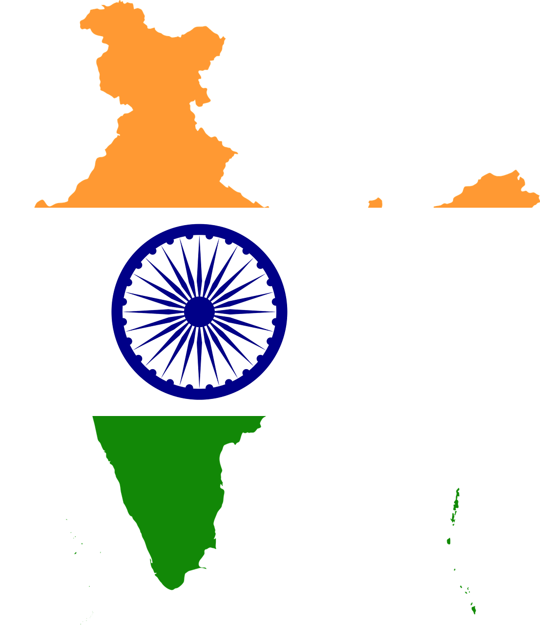 India military force in the world