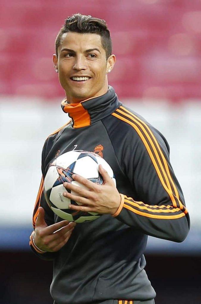 Cristiano ronaldo world's biggest celebrities